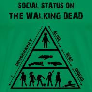Diseño ~ The Walking Dead - social status