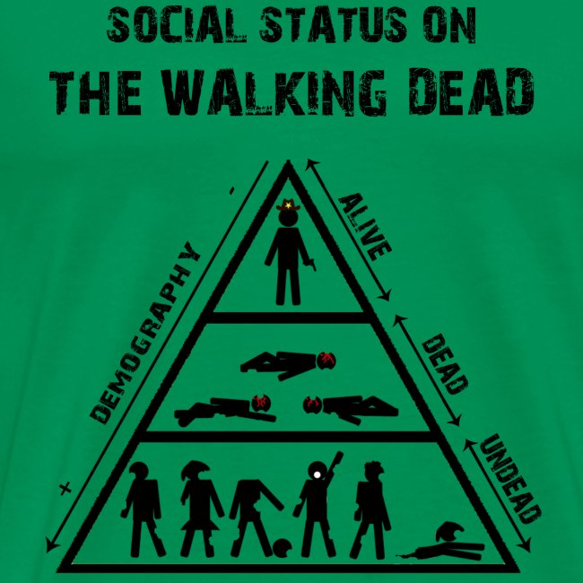 The Walking Dead - social status
