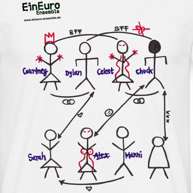 Stereotypen - EinEuro Ensemble - Classic Men