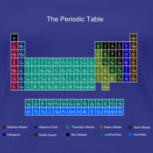 Blue Stylish Periodic Table of Elements T-Shirts - Women's Premium T-Shirt