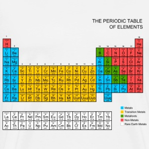 Periodic Table of elements T-Shirts - Men's Premium T-Shirt