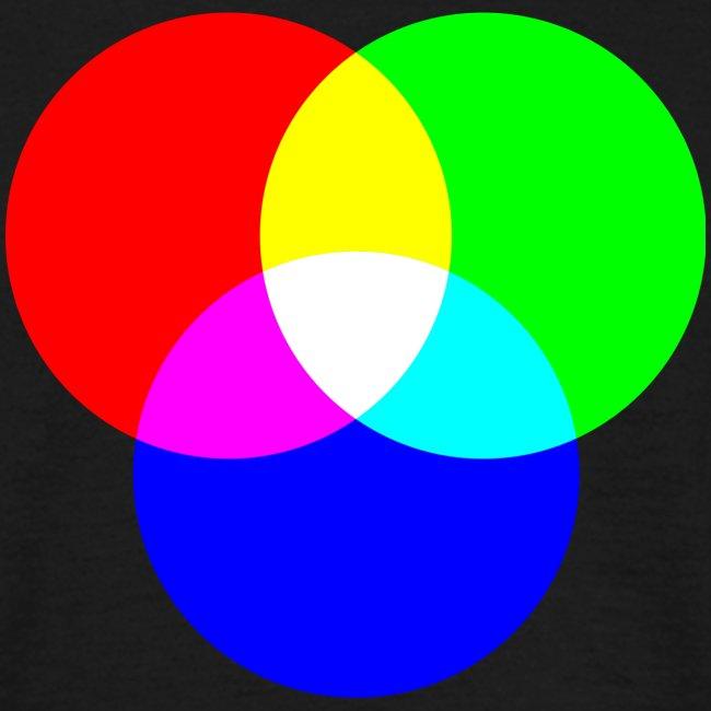 RGB (Coloured)