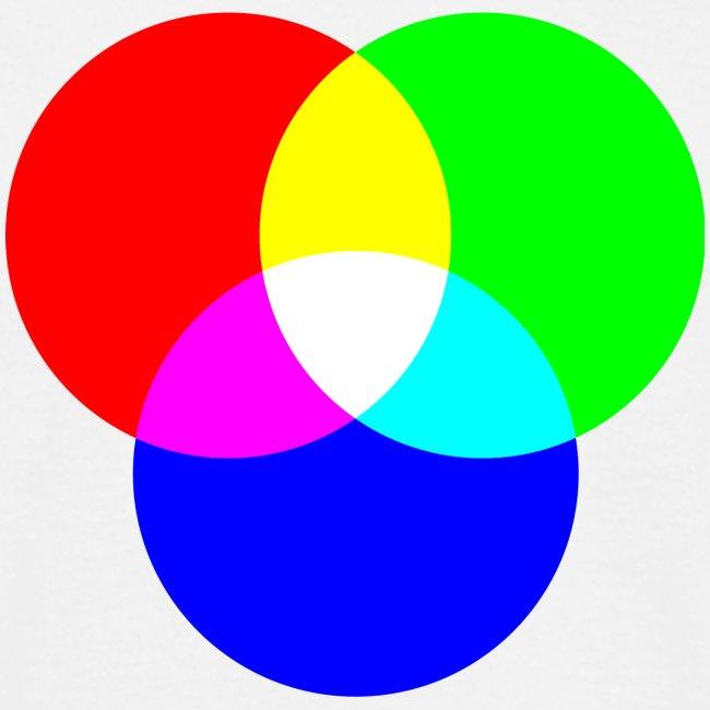 RGB (White)