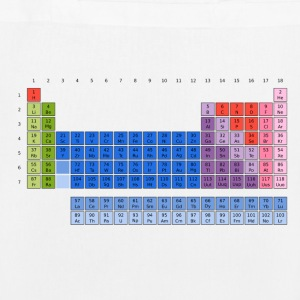 Periodensystem der Elemente (PSE) Periodic Table of the Elements Taschen - Bio-Stoffbeutel