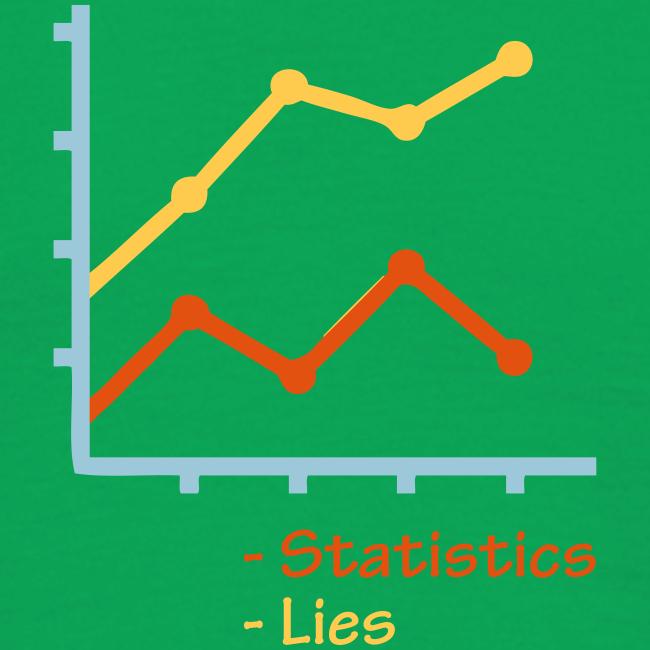 Statistieken en leugens