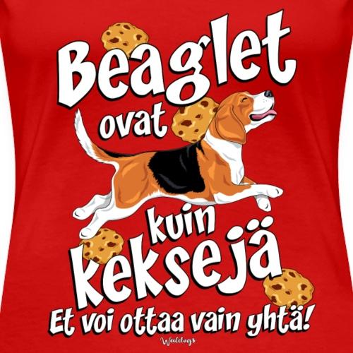 Beaglet ovat kuin Keksejä