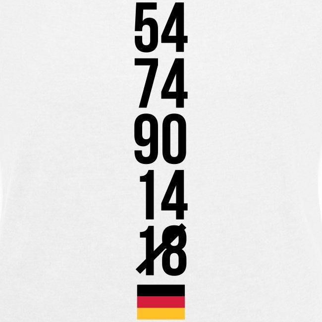Niemcy nie mistrz świata 2018 – pierwsza runda Koszulki