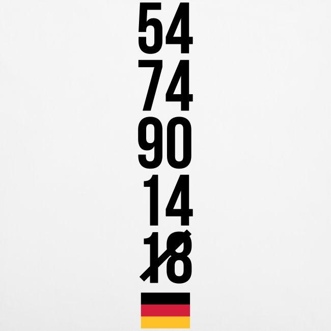 Niemcy nie mistrz świata 2018 – pierwsza runda Pozostałe