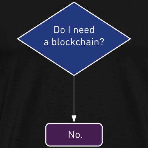 Blockchain Flowchart