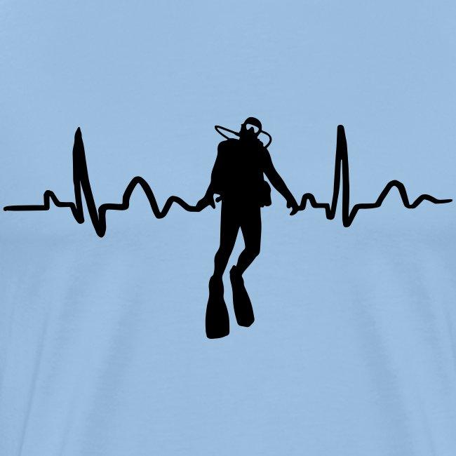 Taucher Herzkurve