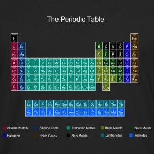 Blue Stylish Periodic Table of Elements T-Shirts - Men's Premium Longsleeve Shirt
