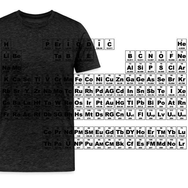 Periodic Table - Small (v3)