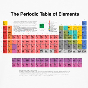 Periodic Table of Elements (PTE) dark Bags & Backpacks - Men's Premium Longsleeve Shirt