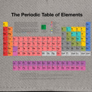 Periodic Table of Elements (PTE) dark Bags & Backpacks - Snapback Cap