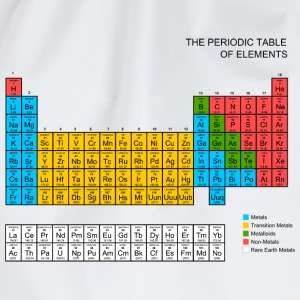 Periodic Table of elements T-Shirts - Drawstring Bag