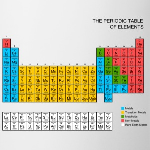 Periodic Table of elements T-Shirts - Mug