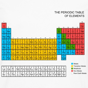 Periodic Table of elements T-Shirts - Men's Premium Longsleeve Shirt