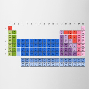 Periodic Table of the Elements T-Shirts - Mug