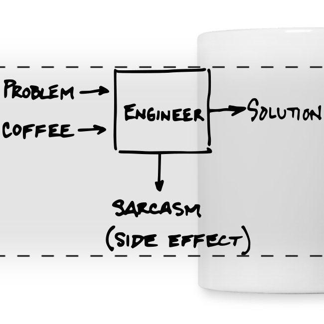Engineer Solution