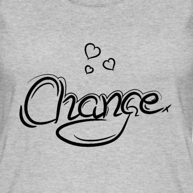 Änderung der Merch