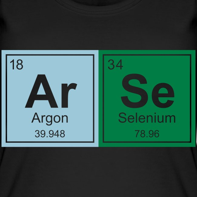 Geeky Arse Periodic Elements