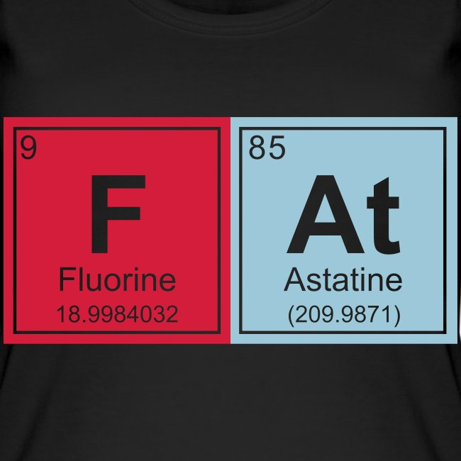 Geeky Fat Periodic Elements