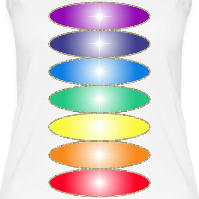 Housse de coussin décorative Couleurs des chakras
