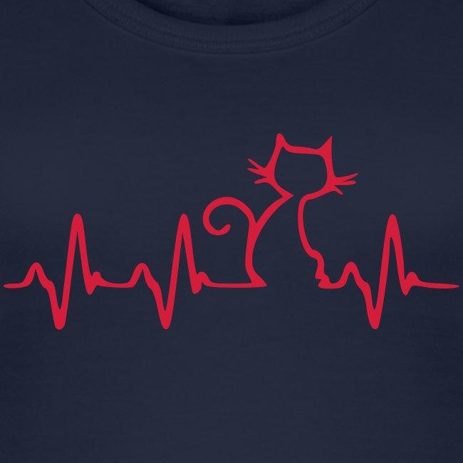 Vorschau: Cat Heartbeat - Frauen Bio Tank Top von Stanley & Stella