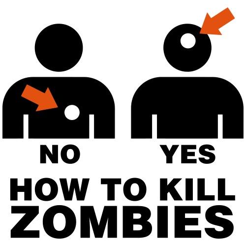 How to kill Zombies - Gymnastikpåse