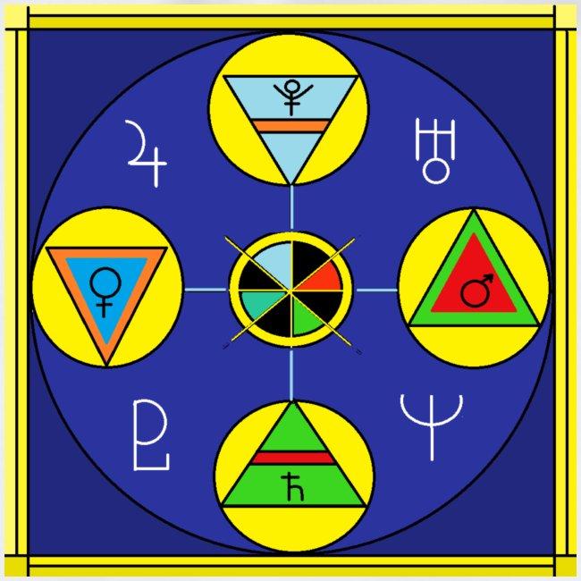 Schema Elementi3
