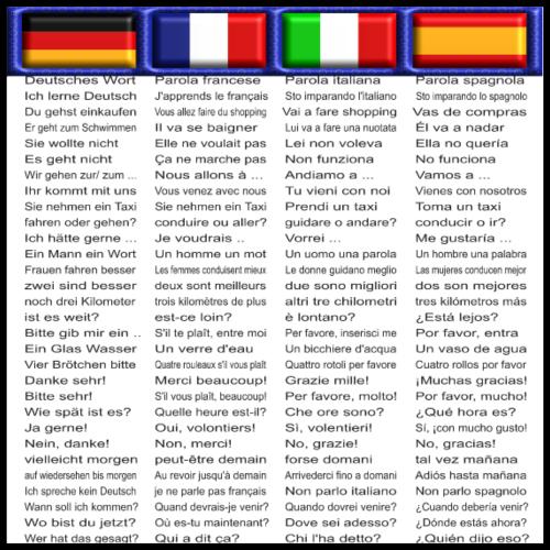 Poster Sprachen Edition 1 - De | Fr | It | Sp - Poster 60x60 cm