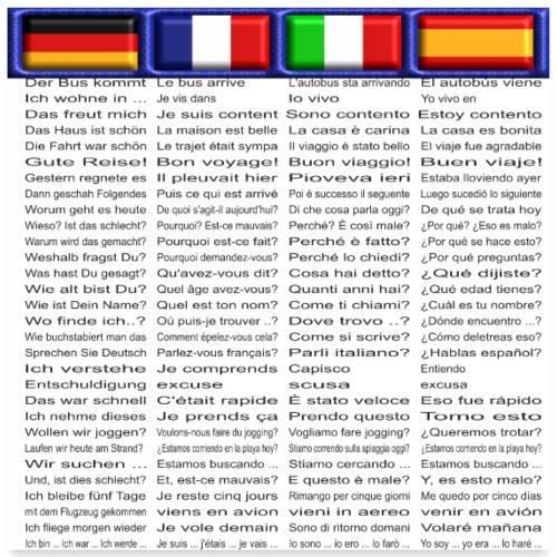 Poster Sprachen Edition 2 De   Fr   It   Sp - Poster 60x60 cm