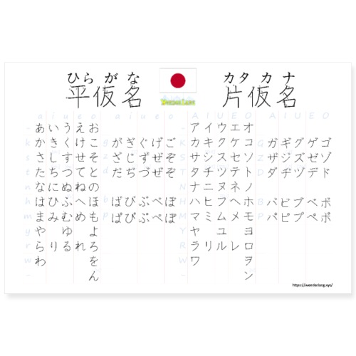 Kana (Hiragana + Katakana), by WonderLang - Poster 36 x 24 (90x60 cm)