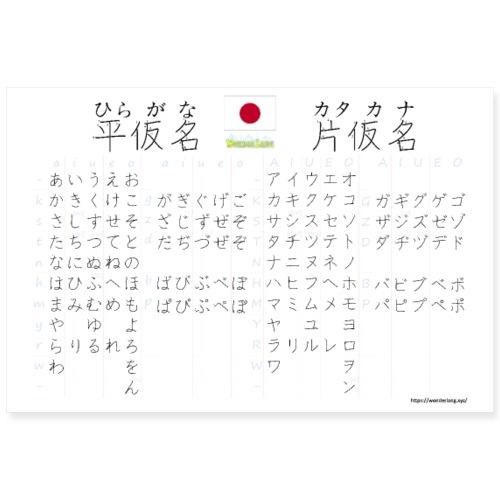 Kana (Hiragana + Katakana), by WonderLang - Poster 90 x 60 cm