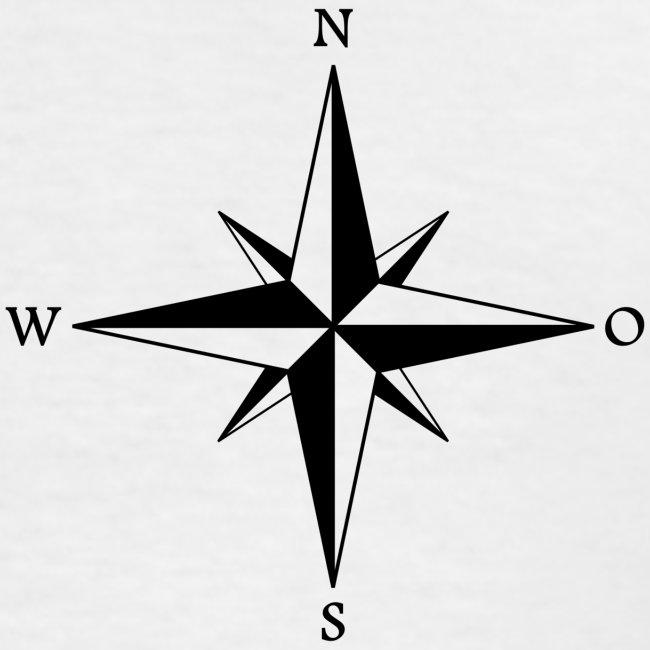 Kompas sort