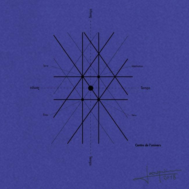 mathematique du centre_de_lunivers