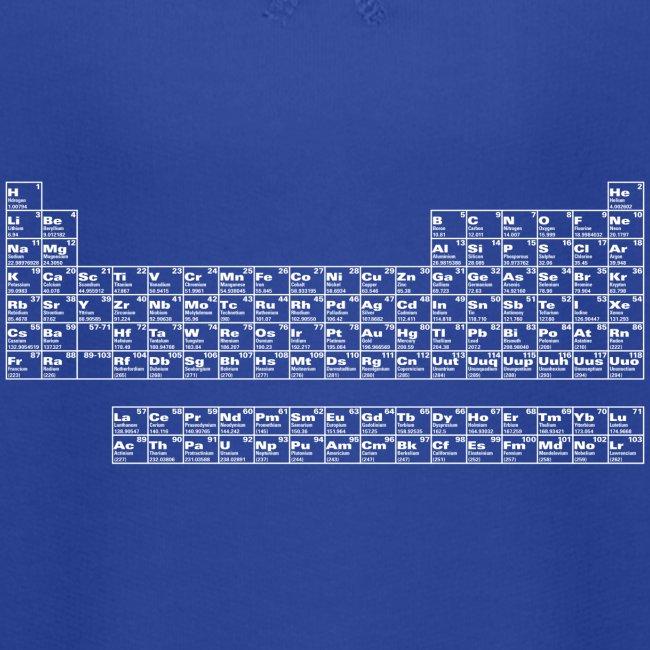 periodic white