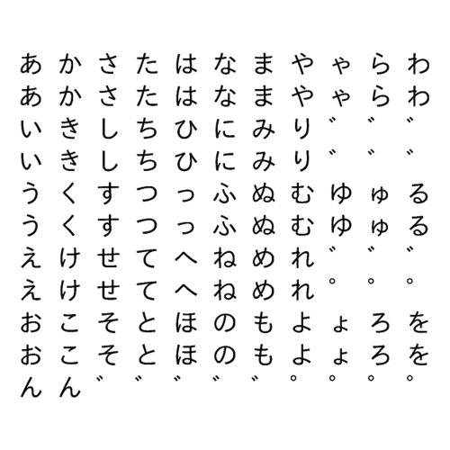 Hiragana Stickers - Sticker