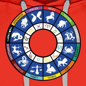 Datum födelse undertecknar astrologi