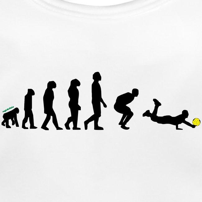 Evolution Defense