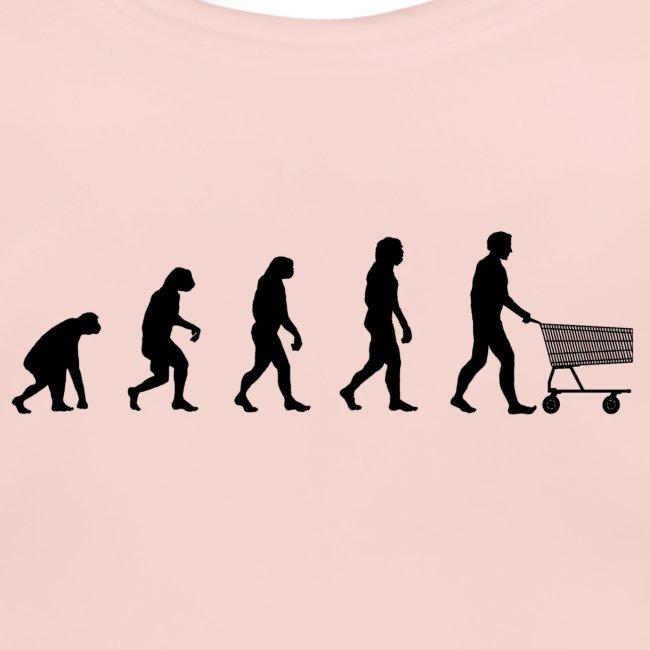 Evolution Consomateur