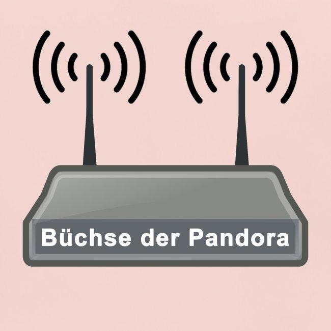 Büchse der Pandora