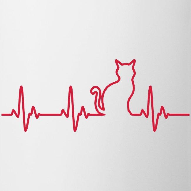 Vorschau: Ein Herz für Katzen - Tasse