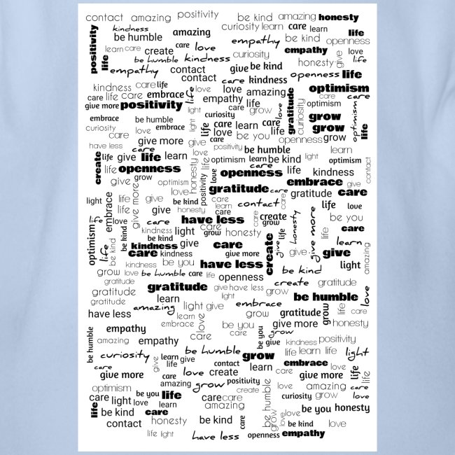 Word Cluster