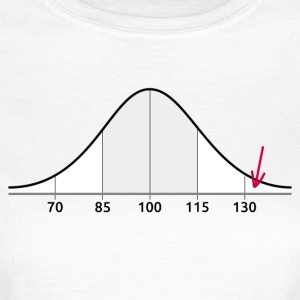 Normal Distribution IQ og jeg - Dame-T-shirt