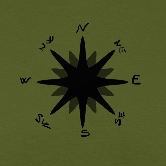 Compass bussola