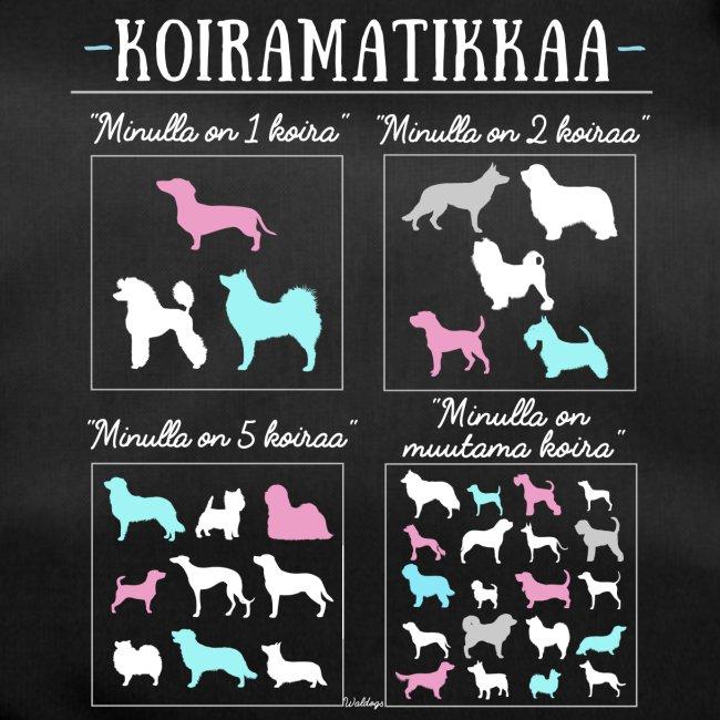 Koiramatikkaa II