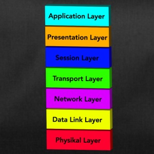 OSI model - Duffel Bag