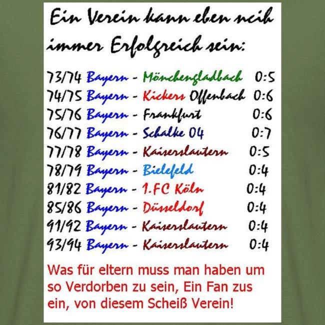 antibayern1