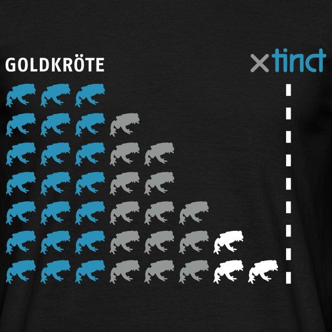 xtinct spreadshirtgoldkroetediagramm 200